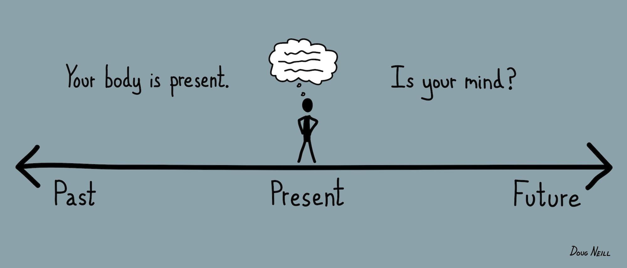 8891 mindfulness