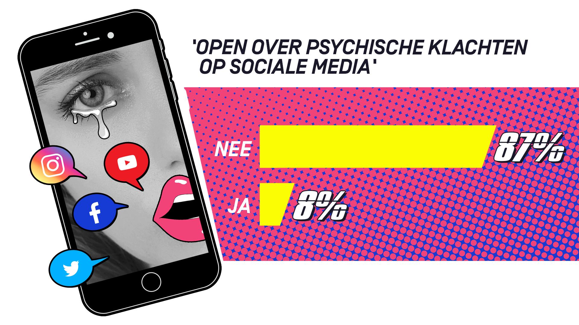 3 VRAAGT Social media Psychische problemen 3 1583326911