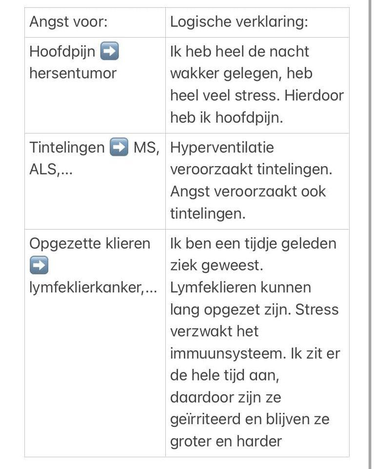 Hypochondrie denkschema Imke